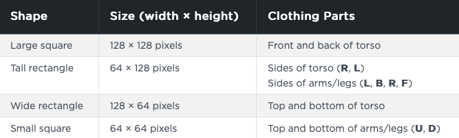 Roblox shirt charts